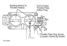 2005 mazda b4000 problems wiring diagram for car engine mazda coolant temp sensor location furthermore 1995 mazda b2300 engine diagram in addition mercedes fuel pump