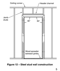 what is a door jamb. Door Jamb Construction Fig12 Unorthodox Representation 7 Steel Stud Wall Studs Erected With Frame See Figure What Is A