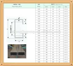 C Channel Chart C Channel Structural Steel Weight Chart Buy C Channel Structural Steel Weight Chart Structural Steel Weight Product On Alibaba Com