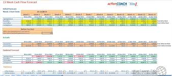 cash flow model excel cash flow forecast model excel 9 elsik blue cetane