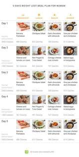 Pin by Louise Writter on Dieting Tips and Methods   Diet, Weight ...