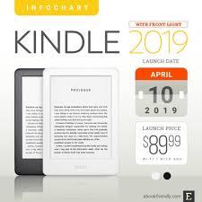 The Basic Kindle 2019 Feature Roundup Tech Specs Pics