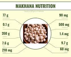 Makhana Nutrition Chart Can I Give My Baby Makhana Makhana Recipes For Baby And Toddlers