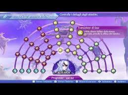 Videos Matching Xenoblade Chronicles 2 Lv 1 Vs Orion Lv