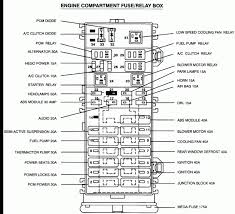 2007 ford taurus fuse diagram wiring diagram info 96 ford taurus fuse box wiring diagram centre 2007 ford taurus fuse diagram