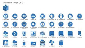 cs odessa improves conceptdraw aws solution Future Internet Architectures of Things at Internet Of Things Diagrams
