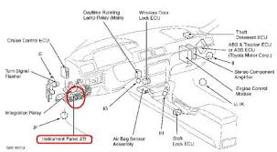 96 camry fuse box diagram wiring diagram libraries 96 toyota camry le fuse diagram wiring diagrams scematic2000 toyota camry fuse box location wiring diagrams