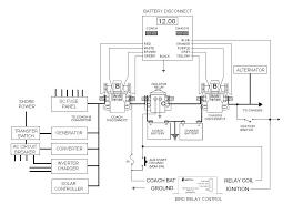 1992 fleetwood pace arrow wiring diagram not lossing wiring diagram • fleetwood pace arrow wiring wiring diagram third level rh 3 18 11 jacobwinterstein com 1992 pace arrow 30 ft 2003 fleetwood pace arrow