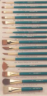 Acrylic Paint Brush Size Chart 8 Essential Paint Brushes You Should Know About Watercolor