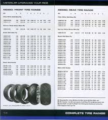 Bicycle Tyre Size Chart