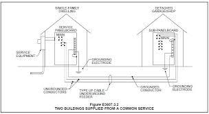 grounding detached subpanel internachi inspection forum 100 Amp Sub Panel Wiring Diagram grounding detached subpanel detached building 3 conductor jpg \u201c