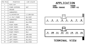wiring diagram 2003 ford explorer radio wiring diagram 2003 ford