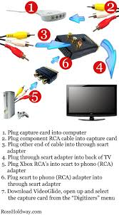 ross holdway video capture card software videoglide for mac mac capture card to xbox setup diagram