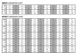 Age Conversion Chart Bench Press Calculator Body Weight Age