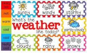Ive Seen These Weather Charts All Over Pinterest And Tpt