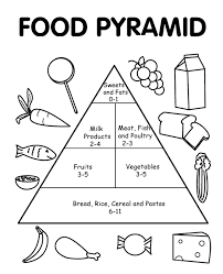 Small Picture Food Pyramid With Healthy And Fresh Coloring Pages Food Coloring
