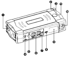 Инструкция по эксплуатации <b>WESTER</b> Zeus 600