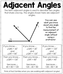Angle Size Chart Angles Interactive Notebook Interactive Math Journals