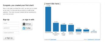 Embeddable Charts How To Create Embeddable Data Charts Online Tip Dottech