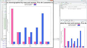 R Tutorial Lattice Tutorial How To Make A Grouped Bar Chart Part 2