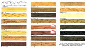 Walnut Deck Stain Jeparadise Co