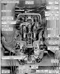 submarine main propulsion diesels chapter 3 figure 3 12 cylinder head gm