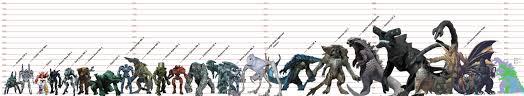 Godzilla Size Chart Hd Wallpapers Download Free Godzilla