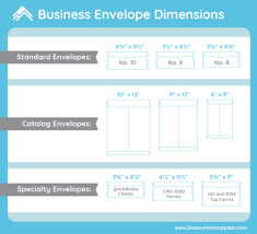 Metric Paper Size Chart Business Envelope Dimensions 10 Common Envelope Sizes Used