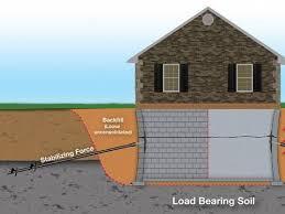 basement wall tiebacks the concrete