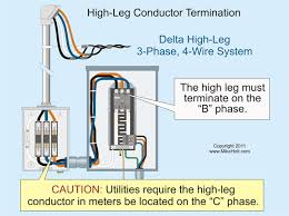 "stumped by the code service neutral conductor and panelboard however an exception to this rule states the high leg conductor can terminate to the ""c"" phase when the meter is located in the same section of a"
