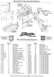 bennett trim tab parts and assembly diagram Bennett Trim Tab Wiring Diagram continued on next page bennett trim tab wiring diagram for relays