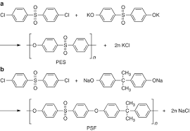 Polysulfone Chemical Resistance Chart Pes Poly Ether Sulfone Polysulfone Springerlink