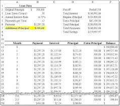 Schedule On Excel Excel Amortization Schedule Template 5
