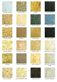 granite countertop finishes granite countertop surface finishes granite countertop finishes