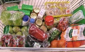 Lista De Compras Para El Supermercado