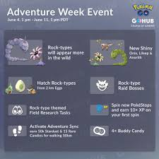 Quest Chart Pokemon Go Pokemon Go Field Research Tasks June 2019 And Adventure