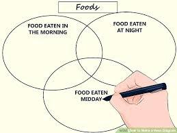 Venn Diagram Math Problems Pdf Ven Diagrams Math Finite Math Diagram Practice Problems Intended For