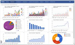 Chart Screen Code On Time Touch Ui Charts Smart Charts