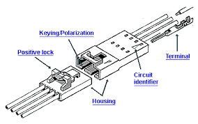 pinball molex connectors and terminal pin crimping explained