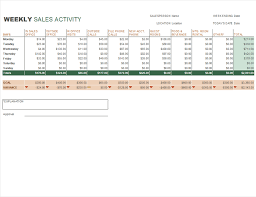 sales activity report excel sales activity report excel radiotodorocktk 43638675025 sales
