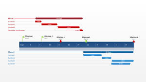 Management Chart Template Free Gantt Chart Template Collection