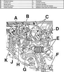 volvo 940 engine diagram volvo image wiring diagram similiar volvo 940 engine diagram keywords on volvo 940 engine diagram