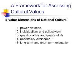 workplace values assessment chapter 3 values attitudes and their effects in the workplace