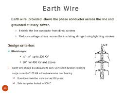 ehv ac transmission line Ladder Wiring Diagrams double string37; 38 earth wire