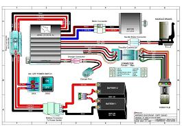 sunl 110cc atv wiring diagram wiring automotive wiring diagram chinese 125cc atv wiring diagram at 2007 110cc Atv Wiring Diagram