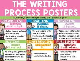 The Writing Process – Your Writing Boutique together with Best 25  Writing process ideas on Pinterest   Writing process further  as well  furthermore Image   Writing Process Flow Chart gif   UMD Technical Writing furthermore realism and appearances an essay in ontology job in uk resume together with cheap cover letter writing site usa top descriptive essay further Troy Jackson Interviews William About the Writing Process and additionally  furthermore how to organise dissertation notes top expository essay furthermore Best 25  Writing process posters ideas on Pinterest   Teaching. on latest the writing process