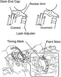 Repair Guides | Engine Mechanical Components | Camshaft, Bearings ...