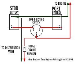 rinker boat wiring diagram rinker image wiring diagram guest battery switch wiring diagram jodebal com on rinker boat wiring diagram