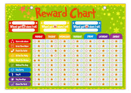 Entry 12 By Graphicshero For Design A Kids Reward Chart In