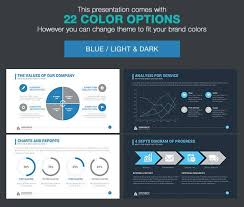 Best Powerpoint Presentations Templates The Highest